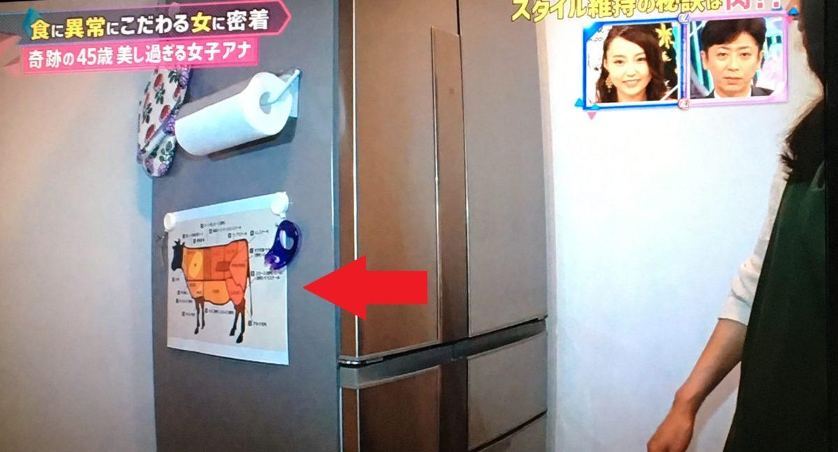 冷凍室の側面