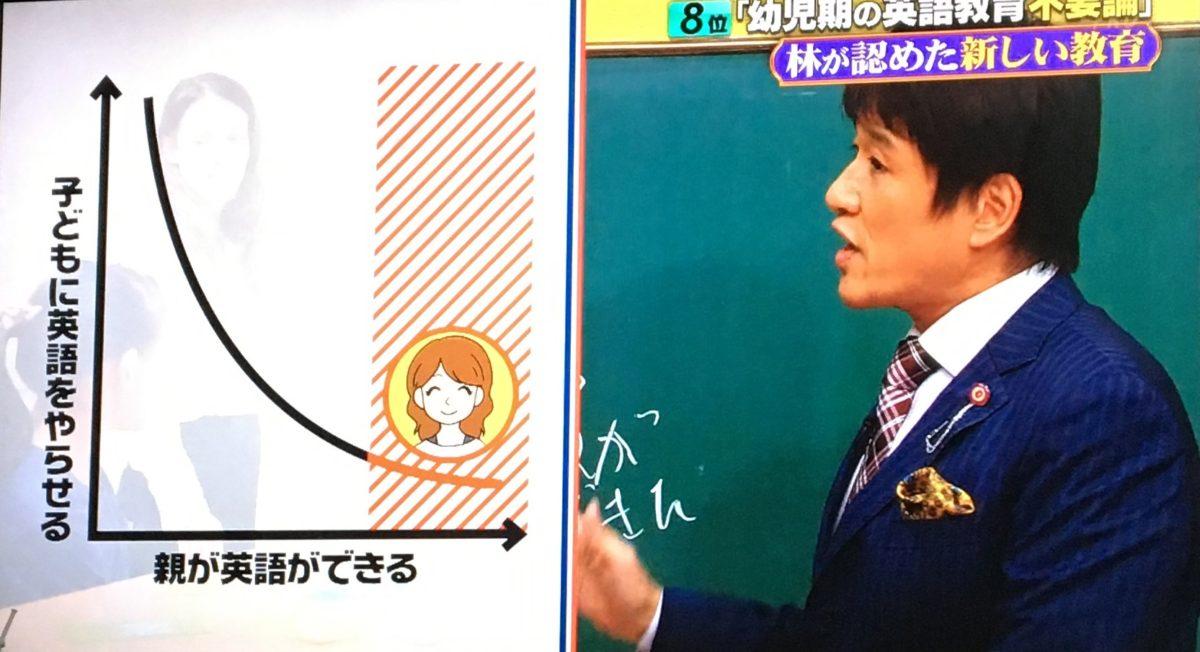 林先生の授業2