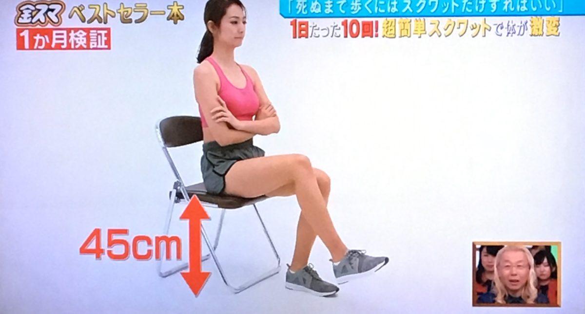筋力テスト