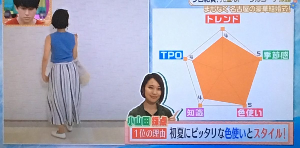 大和田のコーデ2